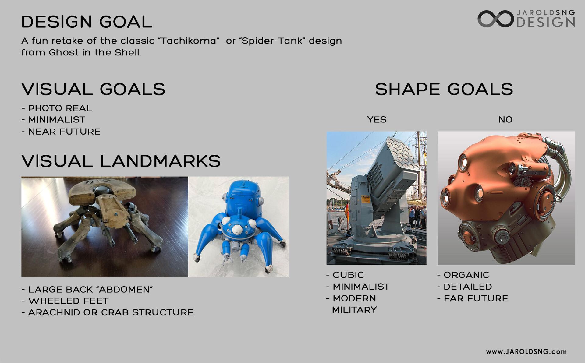 Jarold sng spider tank concept breakdown 0