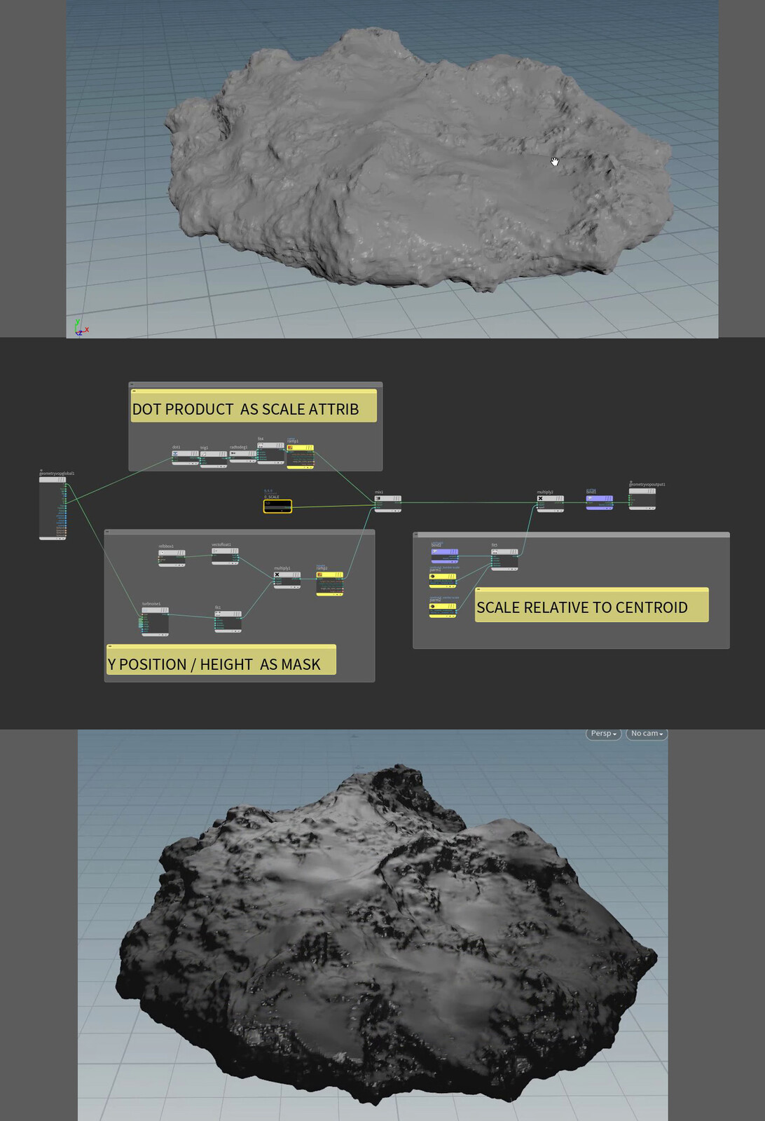 After generating the main rock . I am creating attributes to drive density and pscale of crystals : A dot product (generate a mask on polygons facing up), Mask World Y position (higher = bigger ! ), Mask from centroid (crystal get smaller to the border)