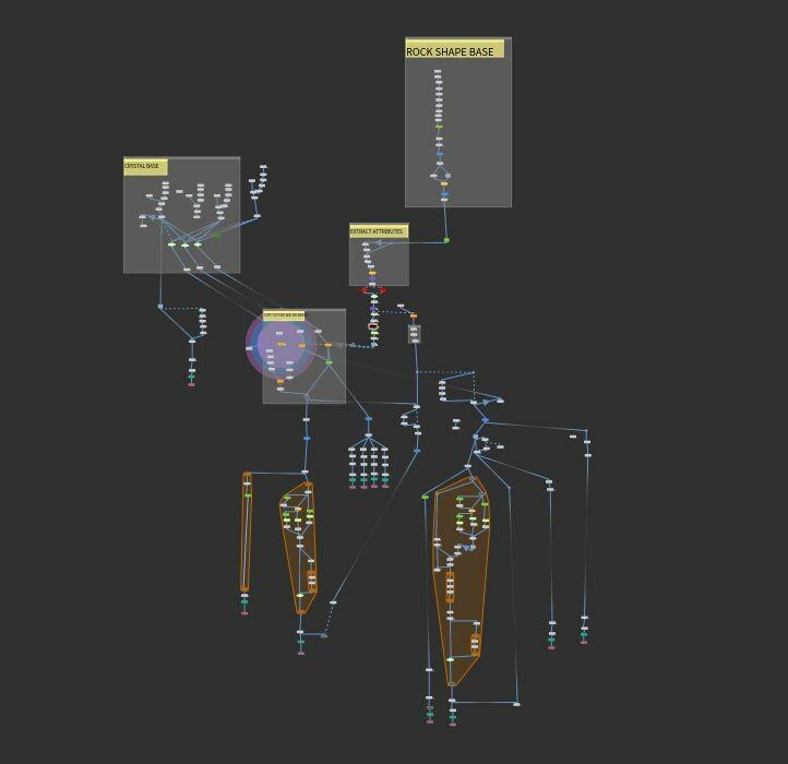 Houdini node graph