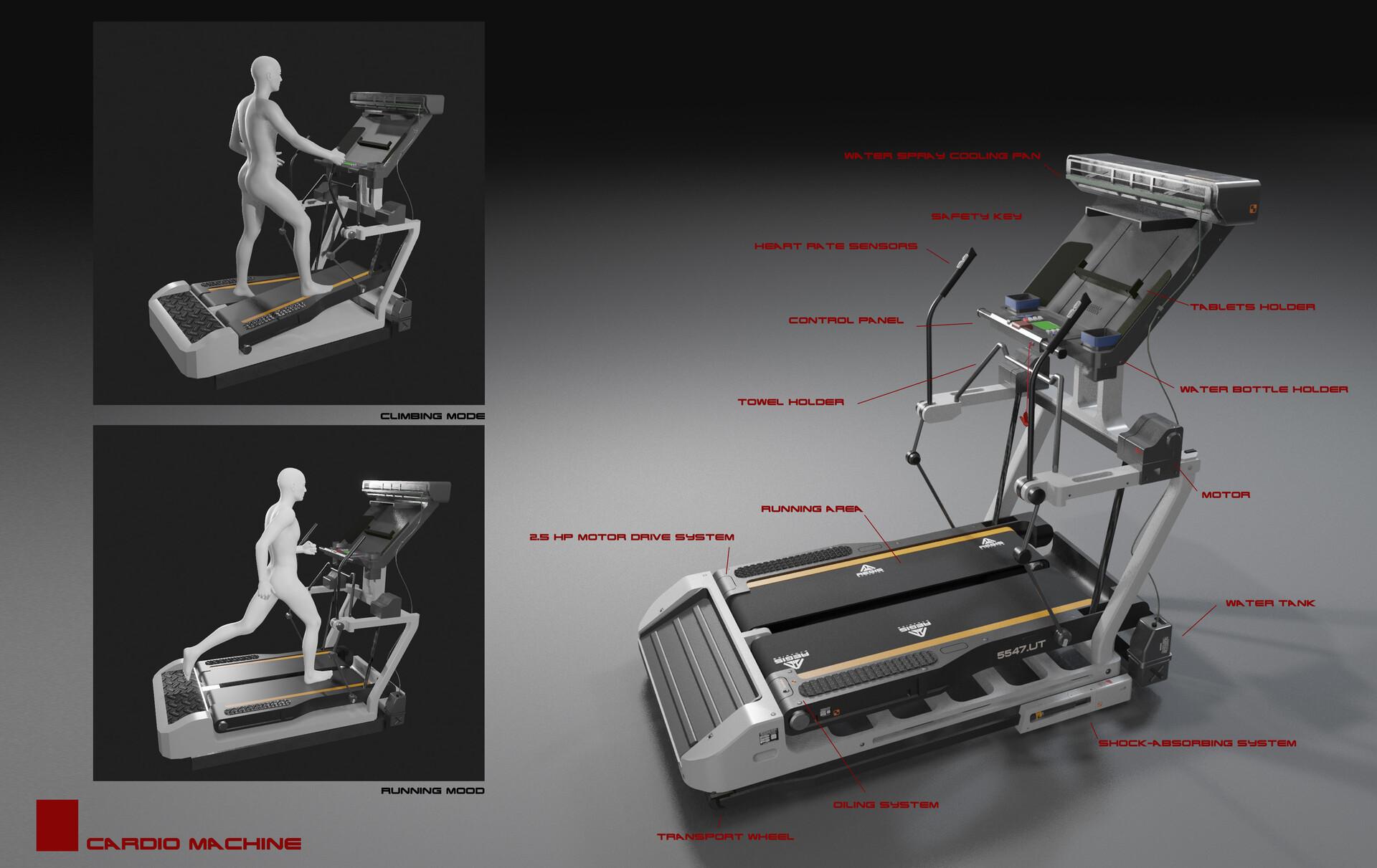 Chen liang 09 cardio machine