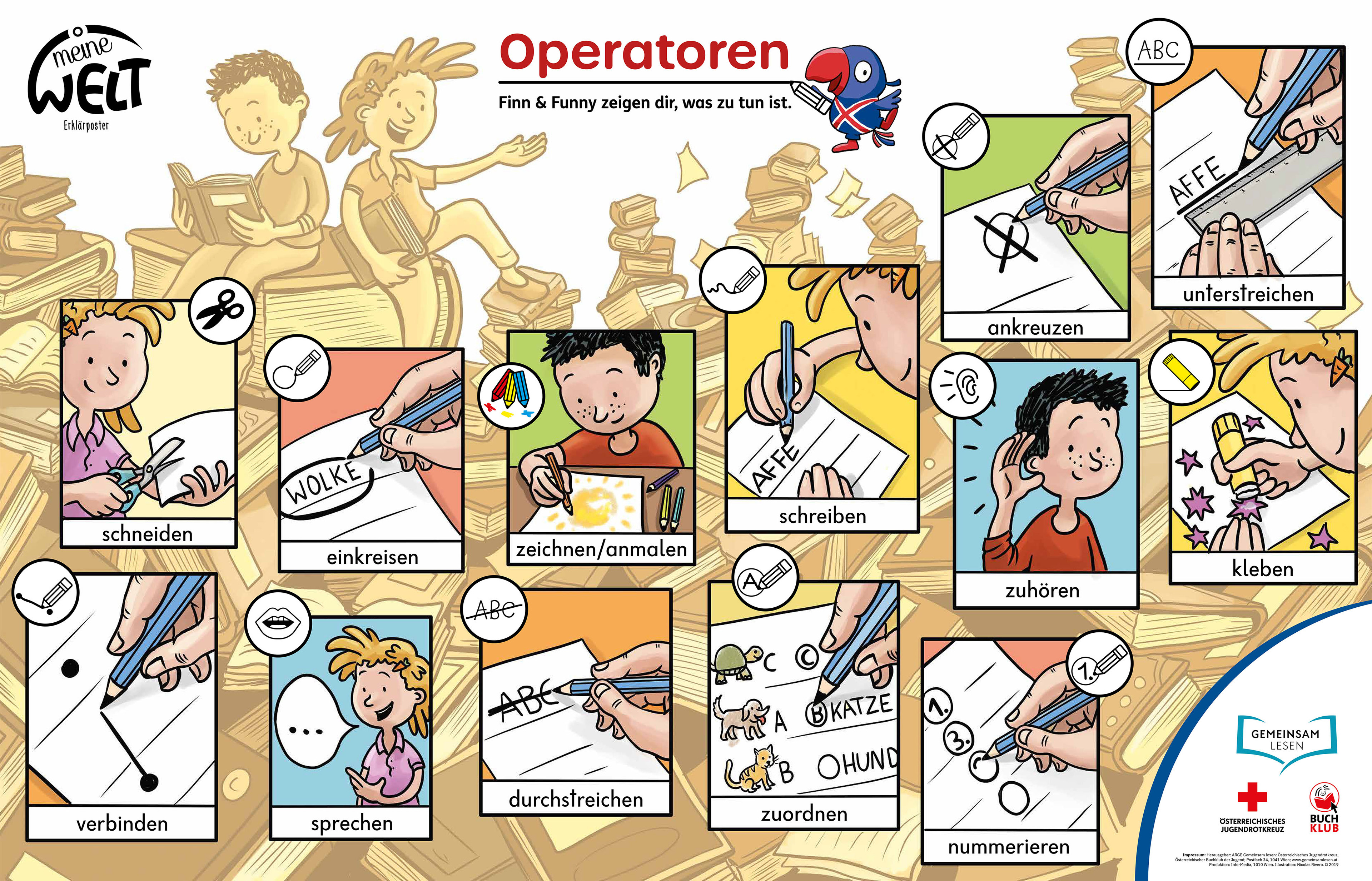 """Explaining important activities, so called """"operators"""""""