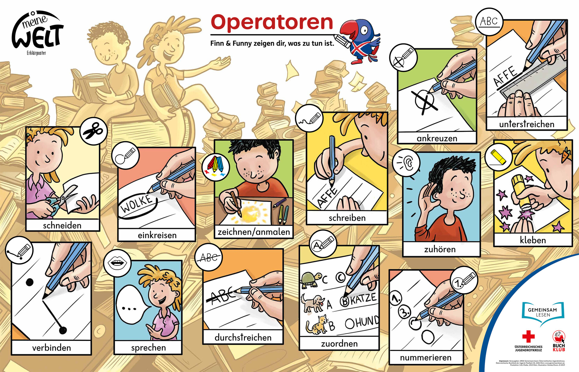 "Explaining important activities, so called ""operators"""