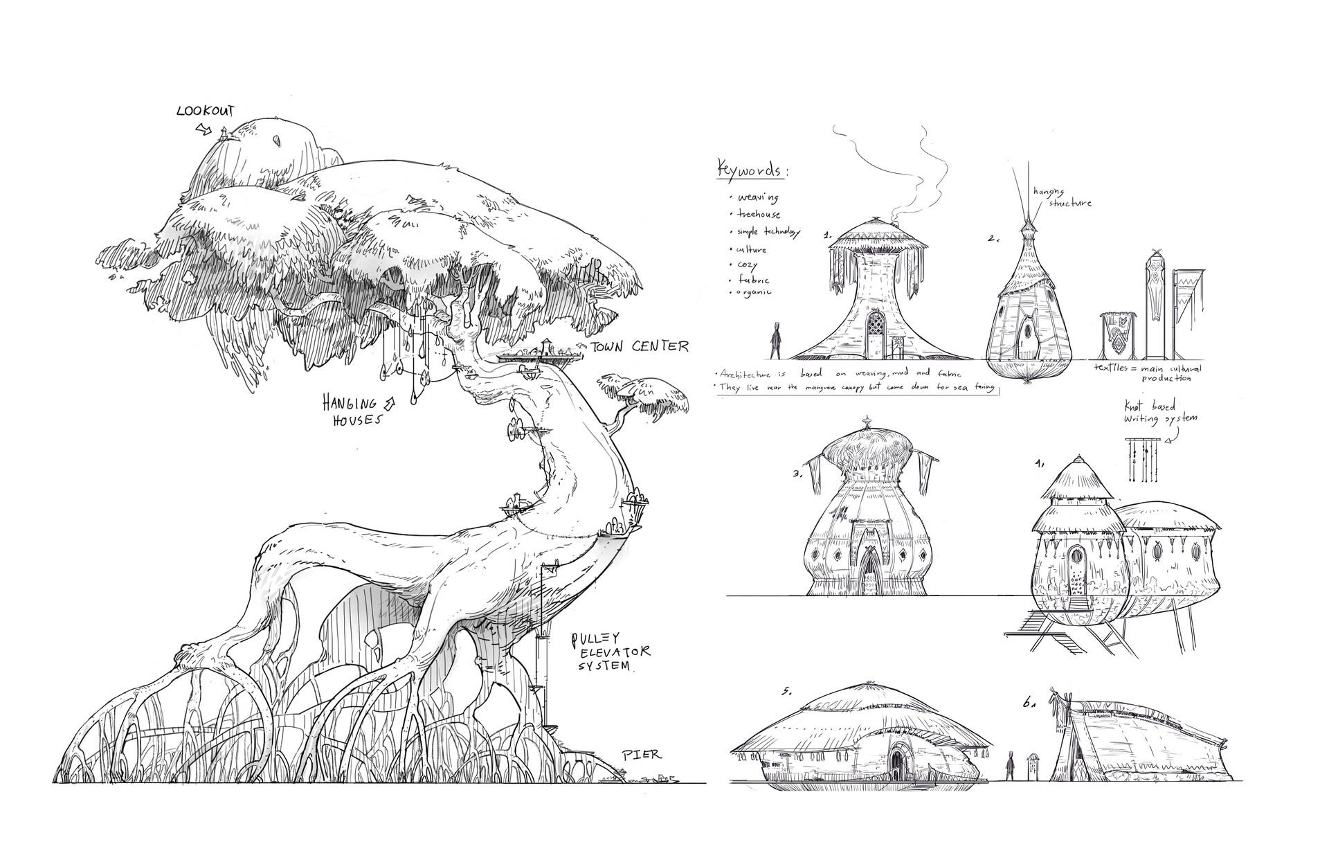 Eduardo vargas tree sketches