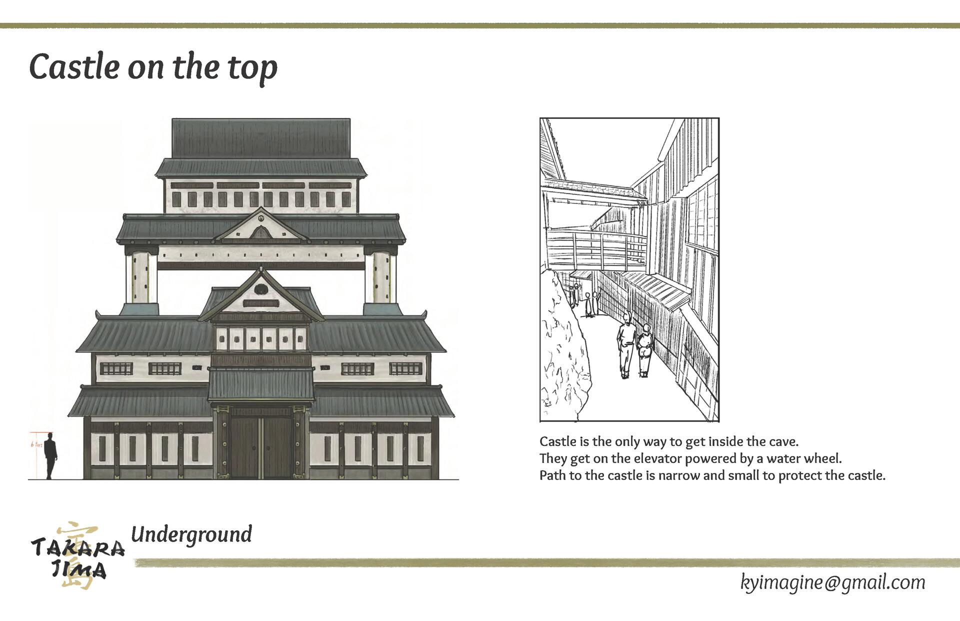 Kentaro yajima kentaro yajima senior project page 20