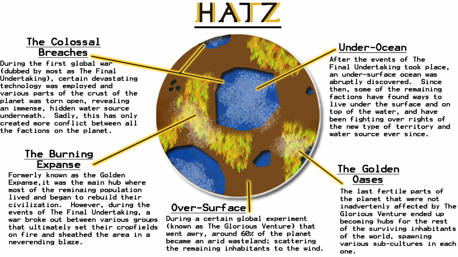 The original concept for how Hatz changes over time