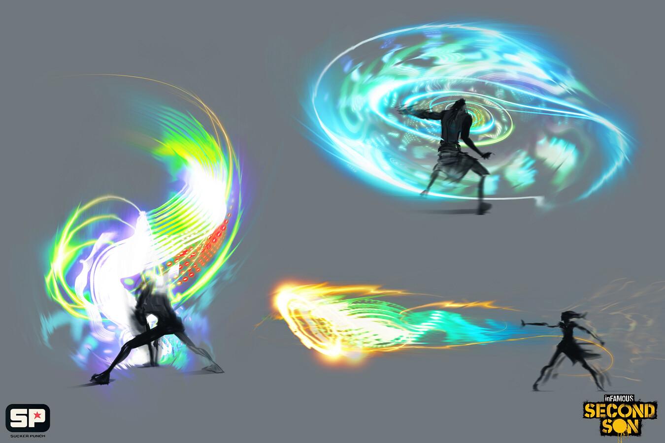 Laser shield concepts