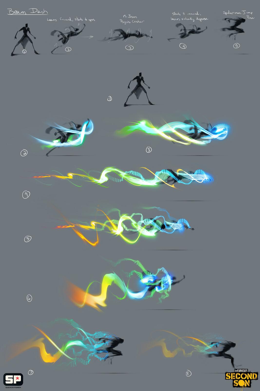 Laser dash concepts