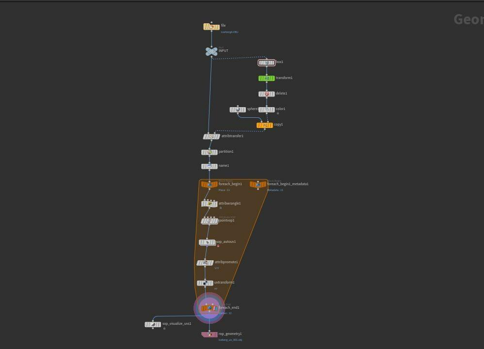Houdini mode graph