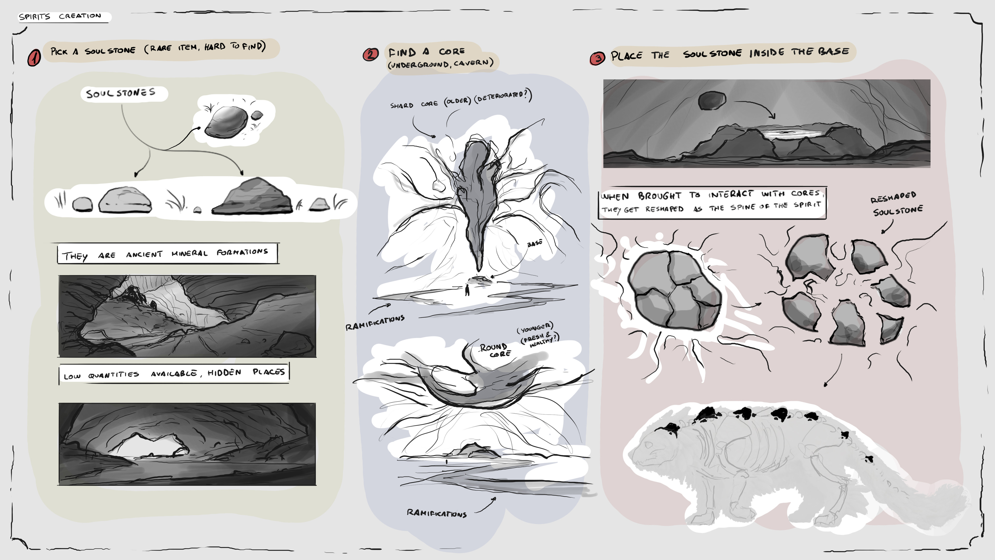 Early stage development. Chrysalis were special mineral rocks from rare locations instead of coming from essence trees.