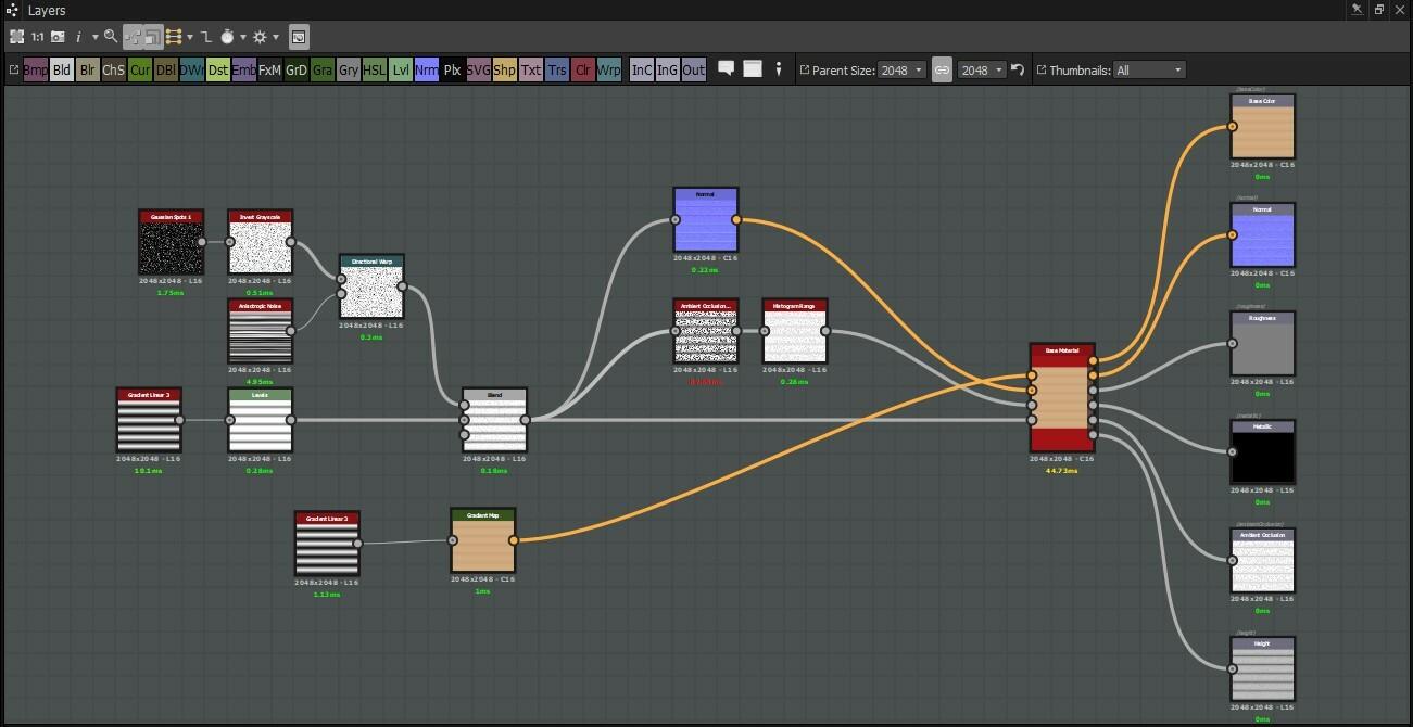 Layers Designer Graph
