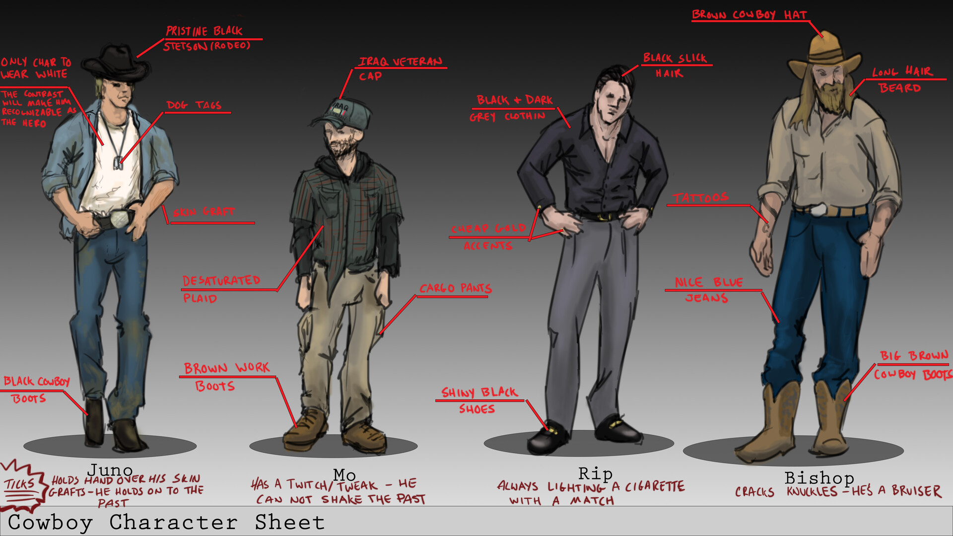 Character concept callouts for Cowboy