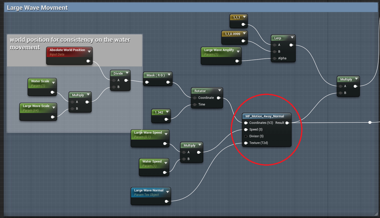 Use of the Material Function in Water Master shader.