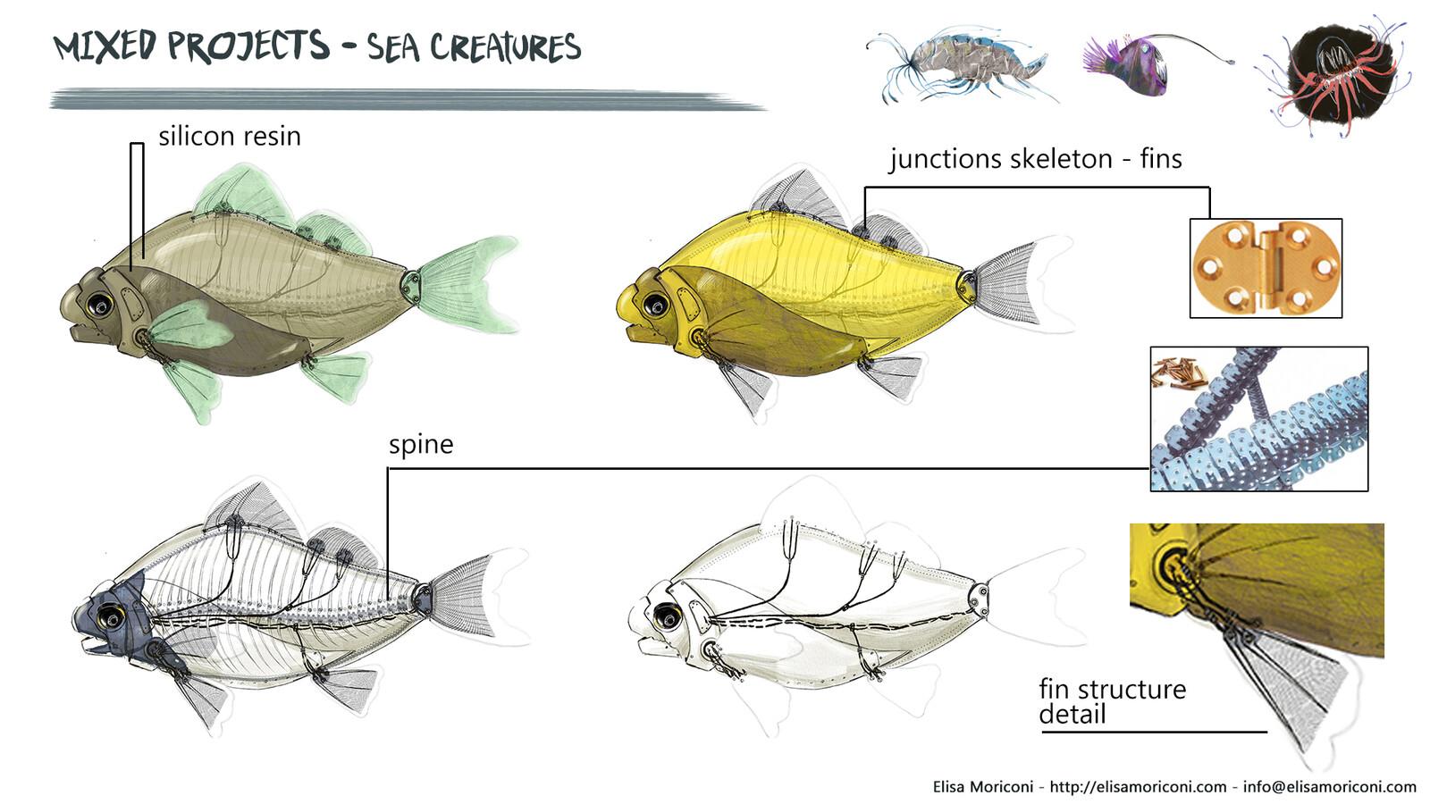 The mechanical fish