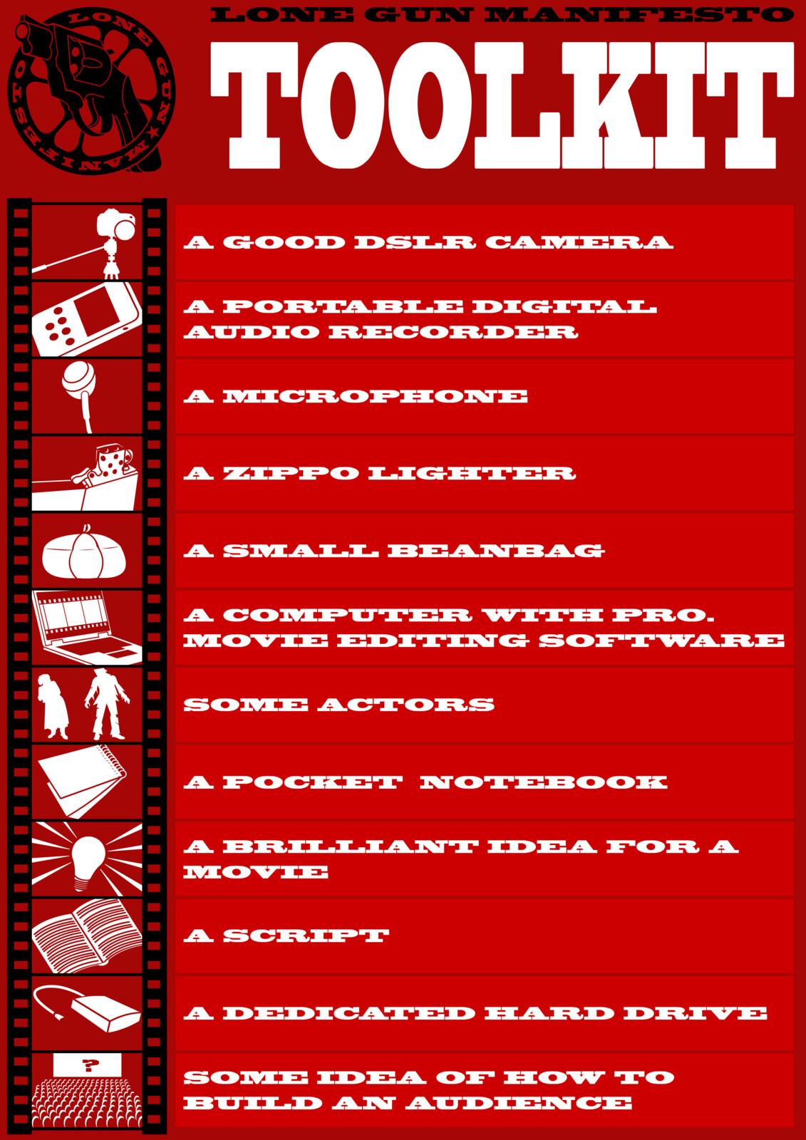 Lone Gun Manifesto - Manifesto Action Sheet
