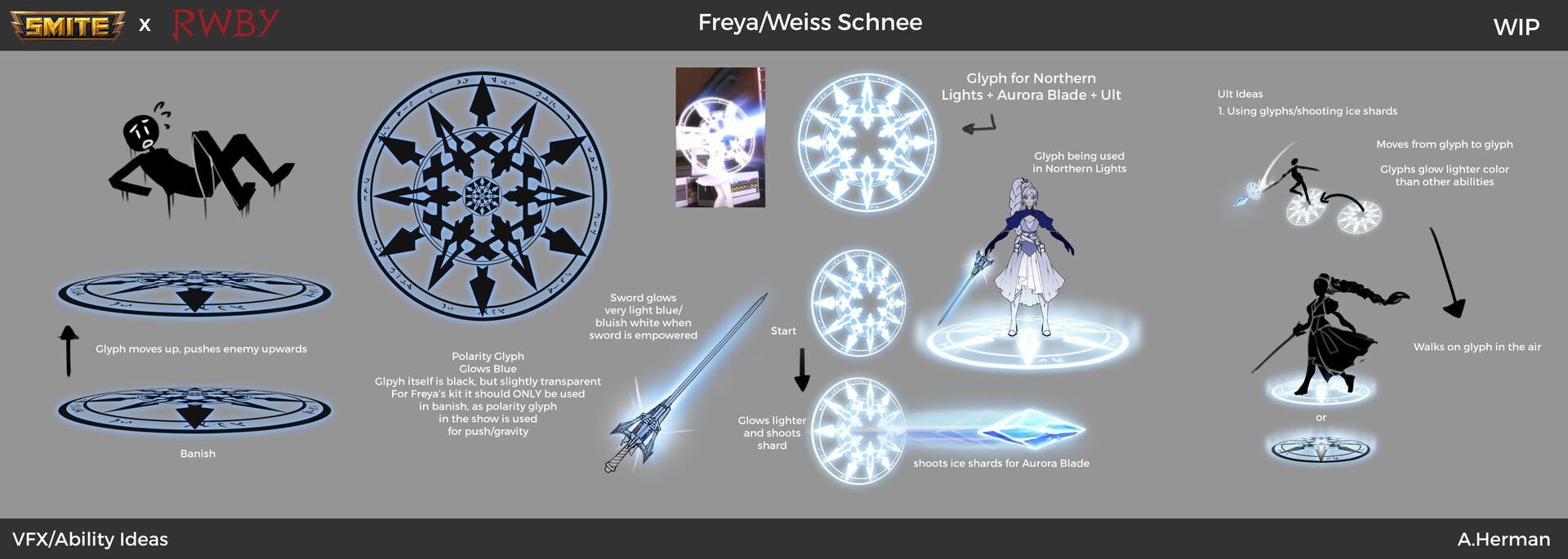 Weiss ability ideas