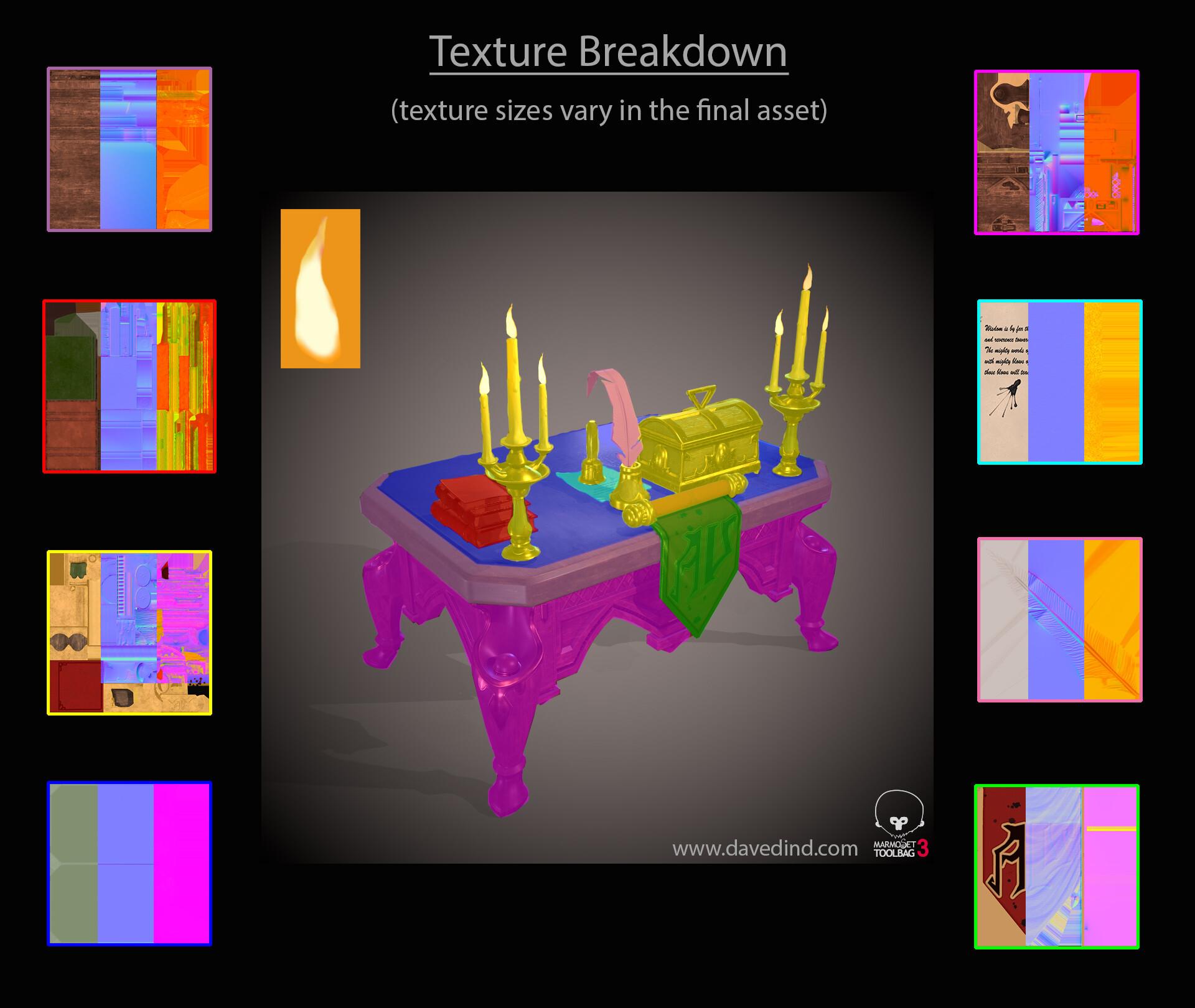 Dave dind texture breakdown web