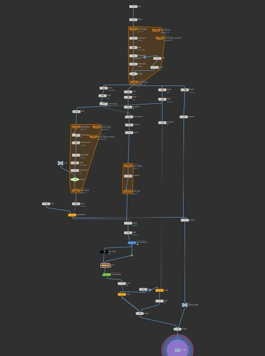 Complete Node Graph