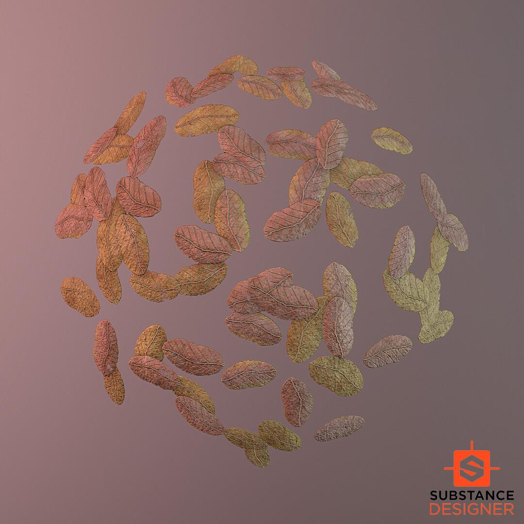 Christoffer sjostrom leafpilealpha