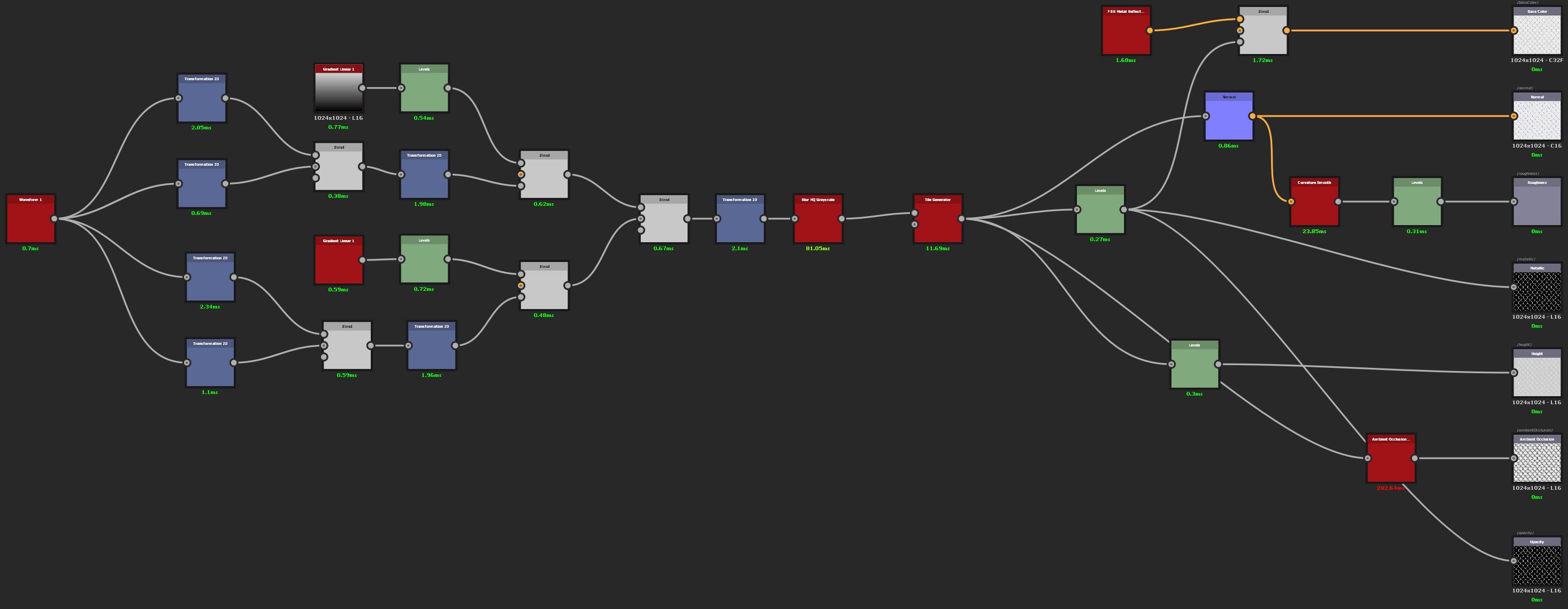 Chain Link Shader Node