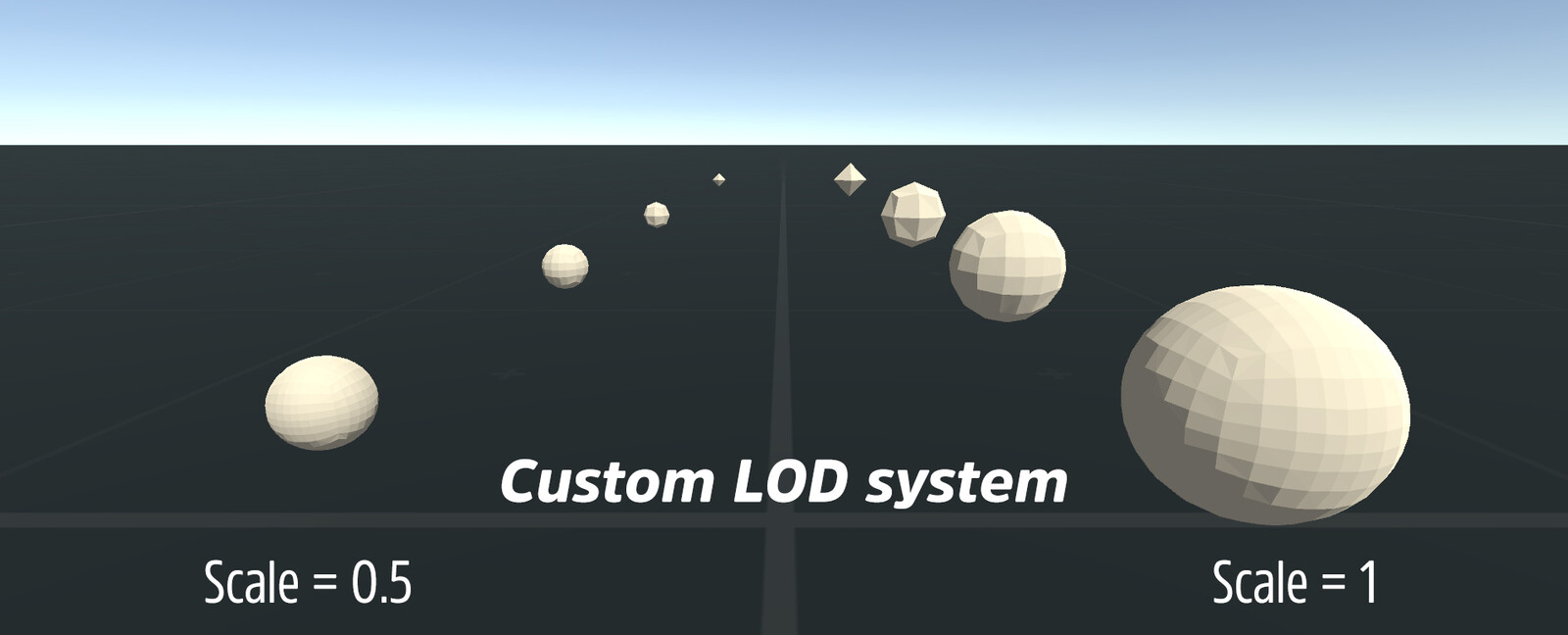 My custom LOD system checks distance from the camera to the closest point on the object's collider.