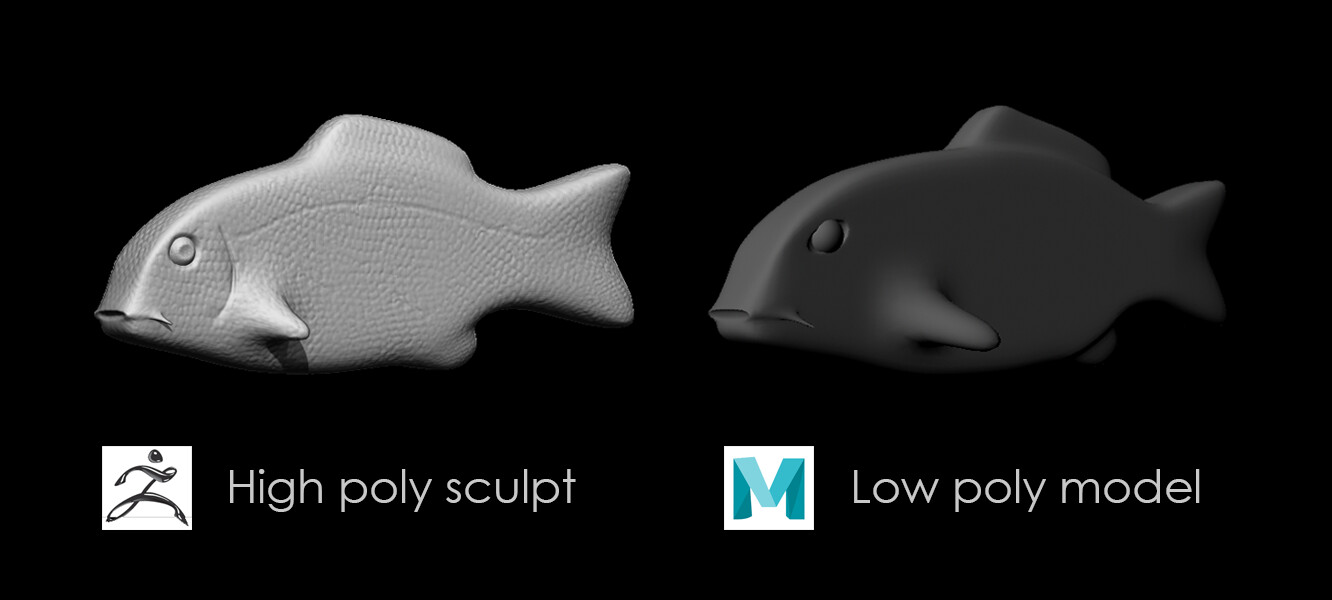 High and Low poly model