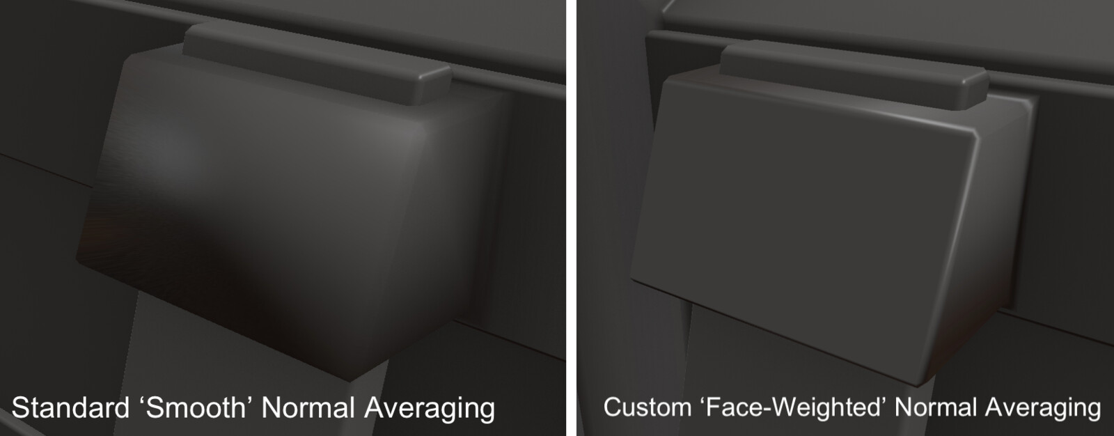Using the 'Face Weighted Normals' workflow to increase visual fidelity without effecting the rendering overhead,