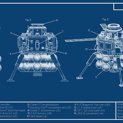 Fabian steven blueprint lightlander eng