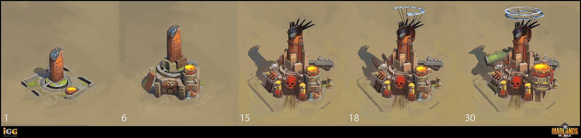 Player headquarters level progression designs.