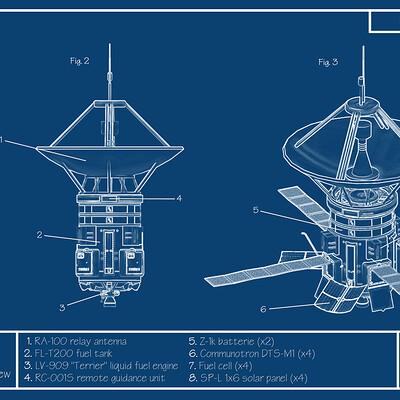 Fabian steven blueprint fs relay sat iii eng