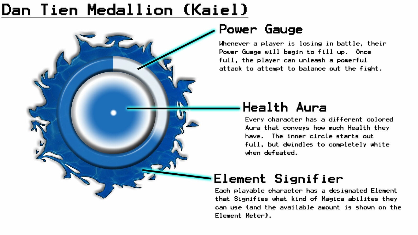 Explanation of the Dan Tien Medallion sprites (Yenen's)