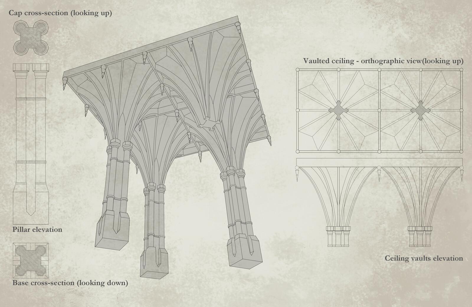 Dracula's Crypt - Architectural Design Callouts