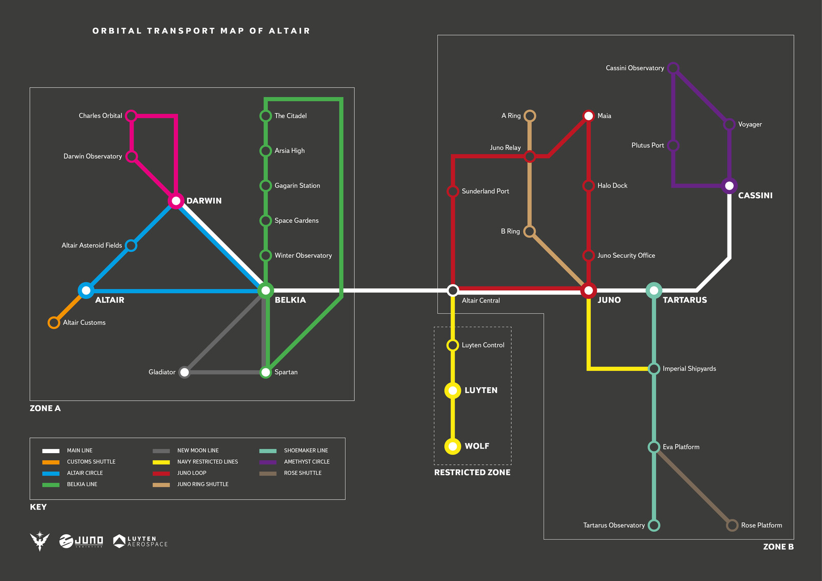 Transport Map of Altair