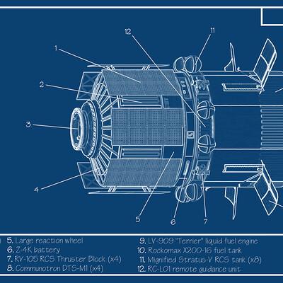 Fabian steven blueprint fs refuel sat eng