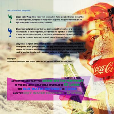 Mohini ochangco waterfootprint coke 1