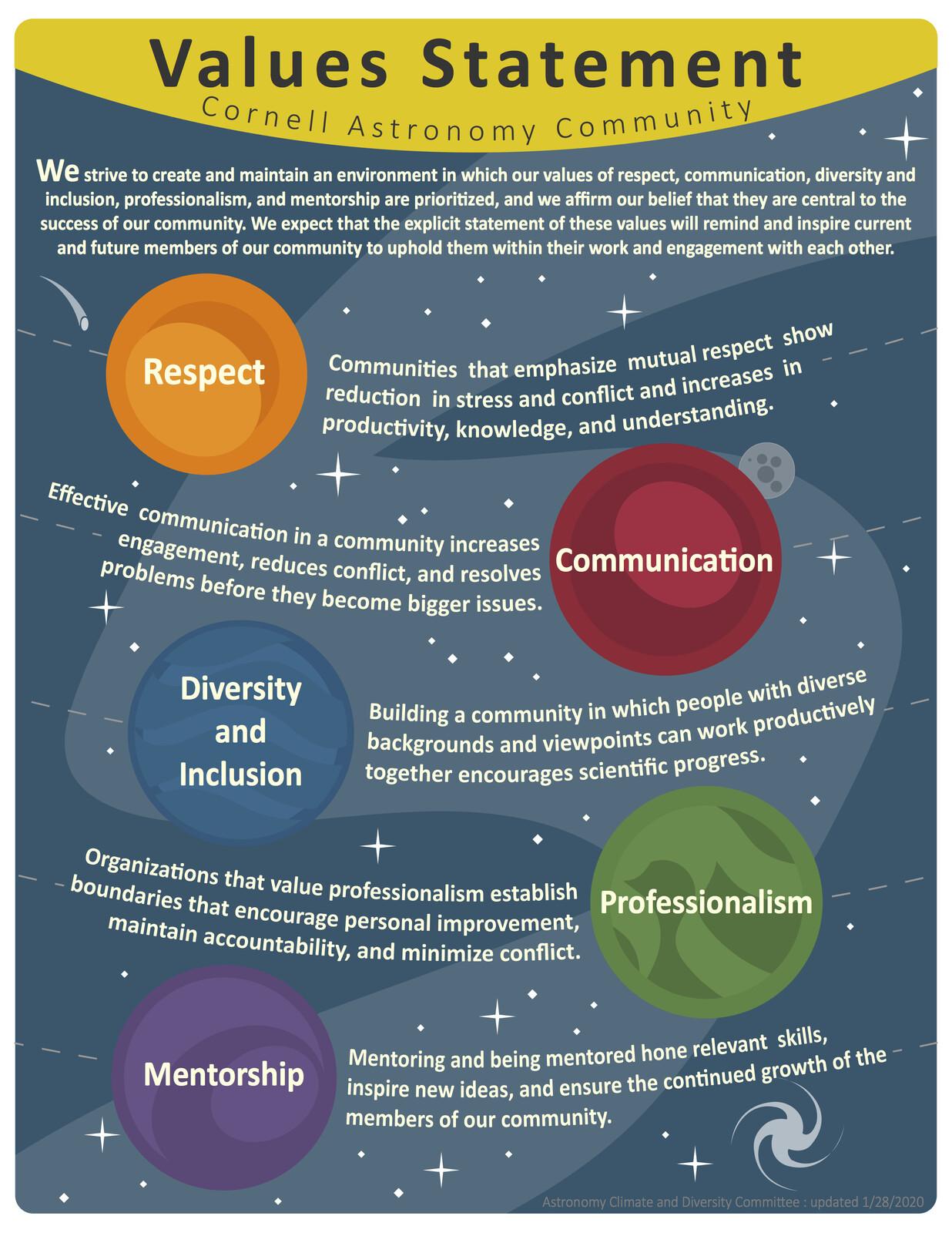 Cornell Astronomy Values Statement