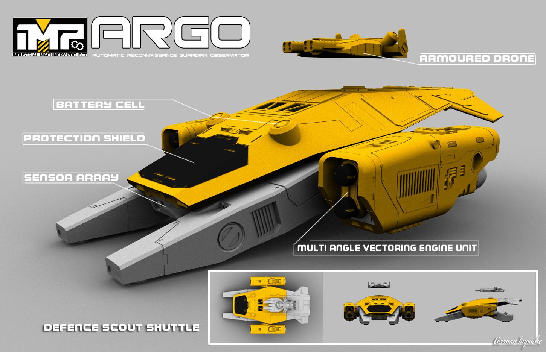 ARGO Guardian observator