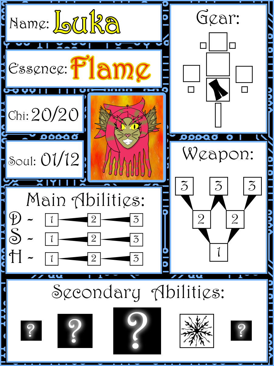 Example of a used character card for Luka