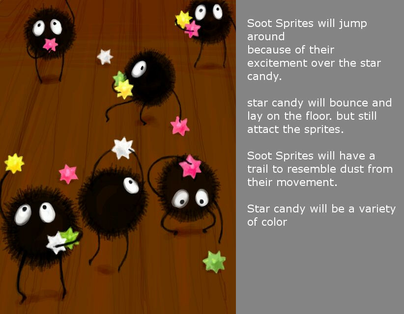 Artstation Spirited Away Soot Sprite Particle Effect Particles 4 Eric Santiago