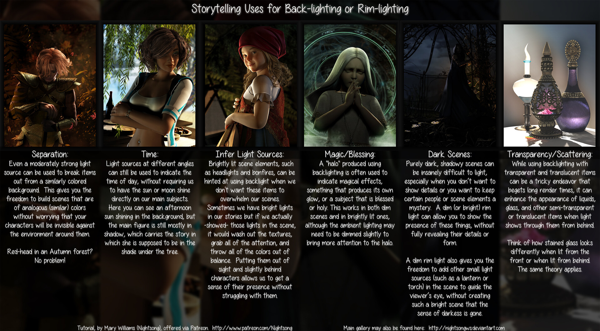 Various uses for backlighting.