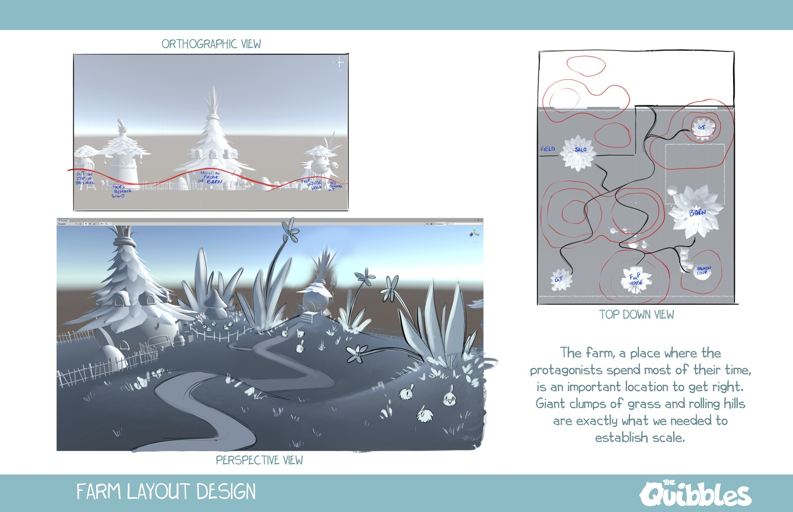Unnamed Project - Layout Design for 3D