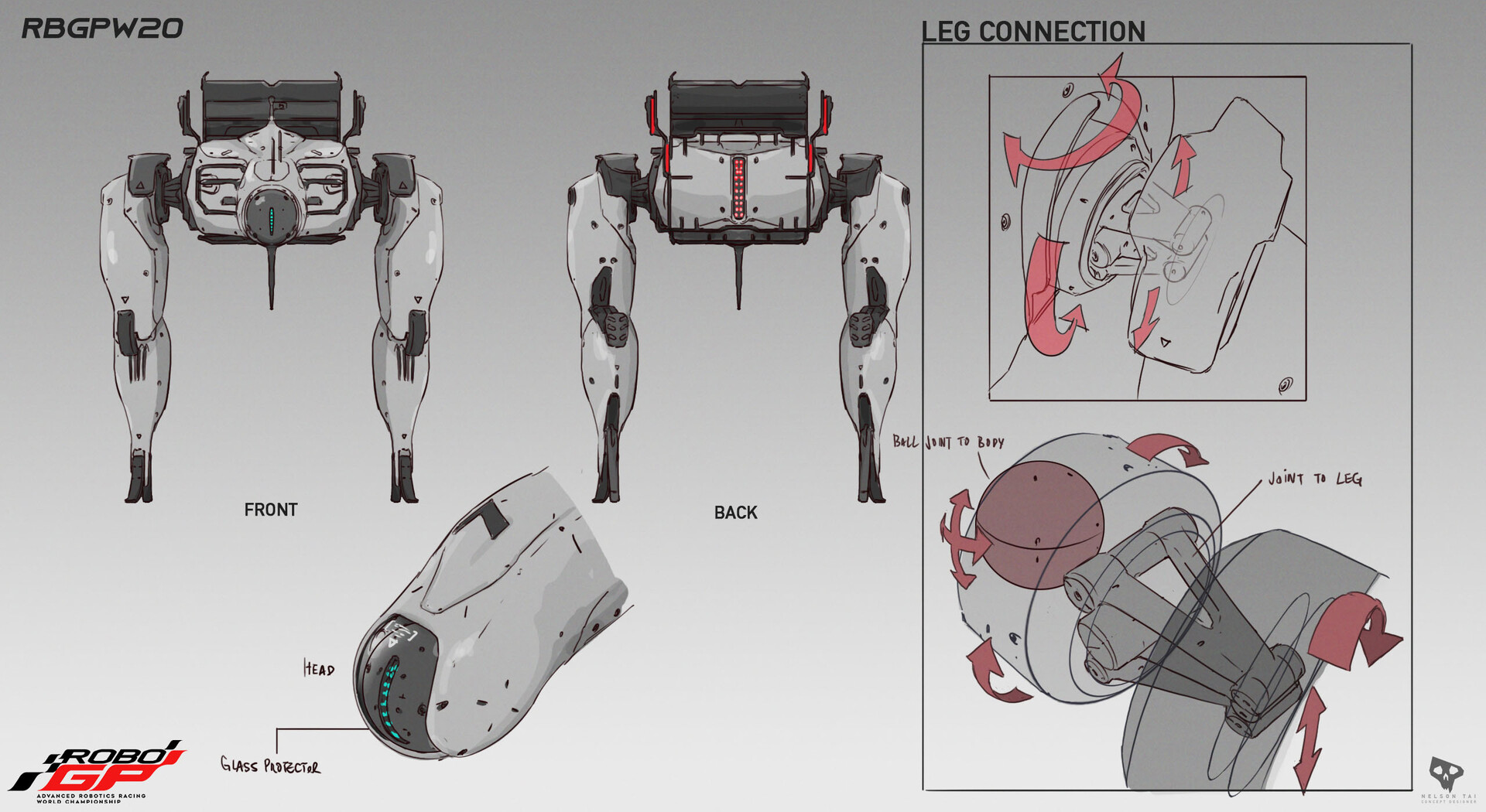Making sense of the legs