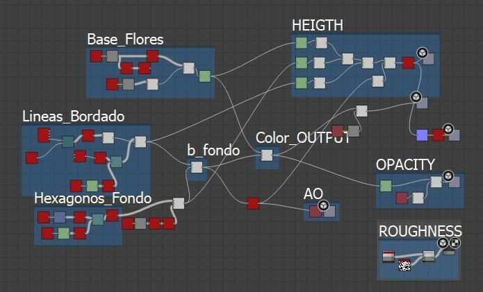 Substance Designer Main Graph