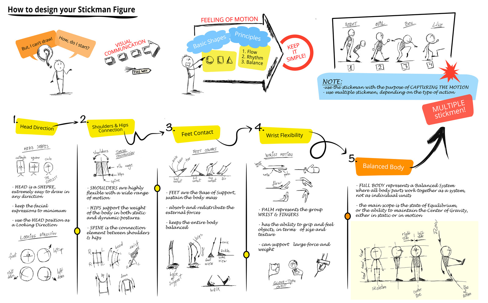 3 drawing exercises for animators. The power of a stickman