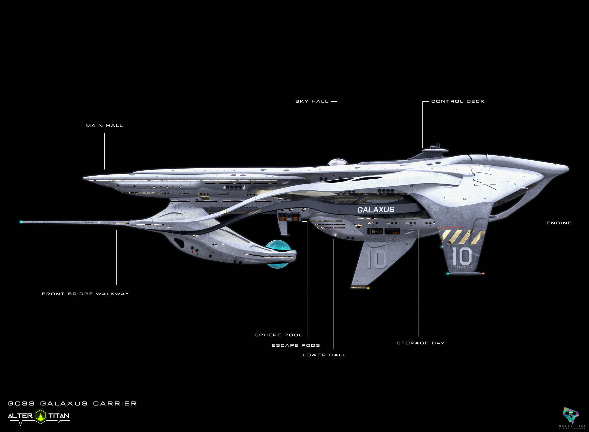 The different features of the Galaxus.