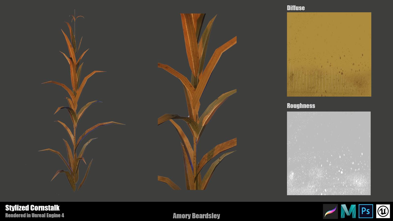 Breakdown of cornstalk asset