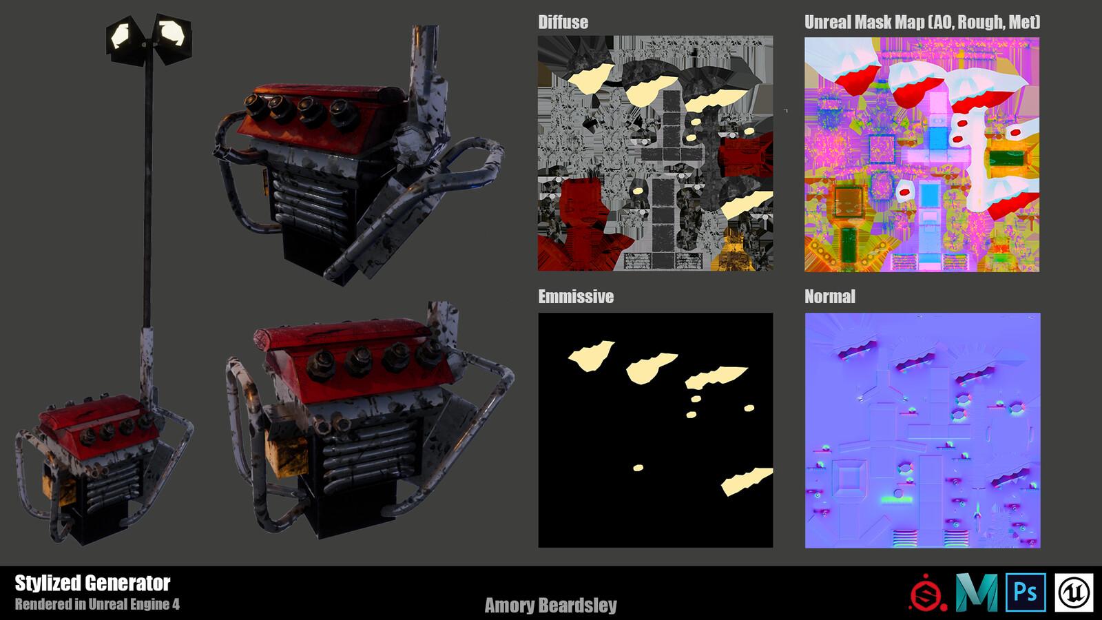 Breakdown of generator asset