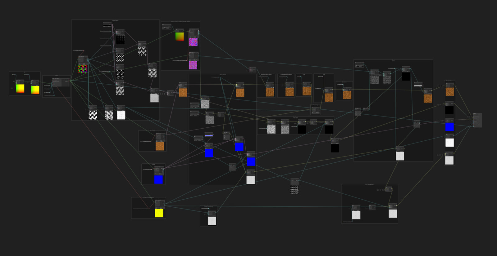 Shader Graph in Unity