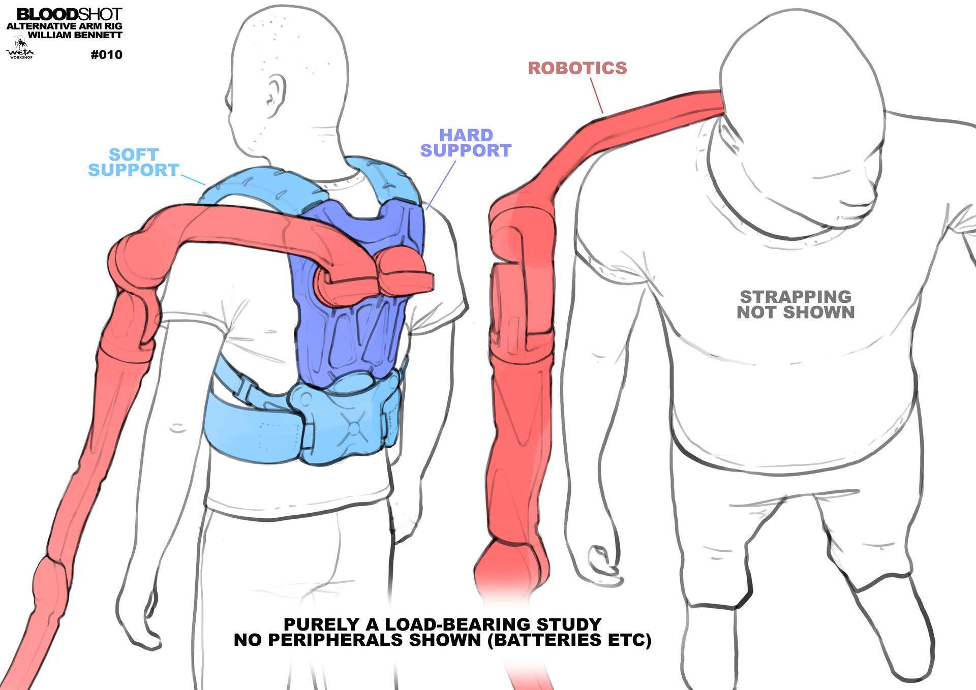 So Long Arm Concept - Artist: William Bennett