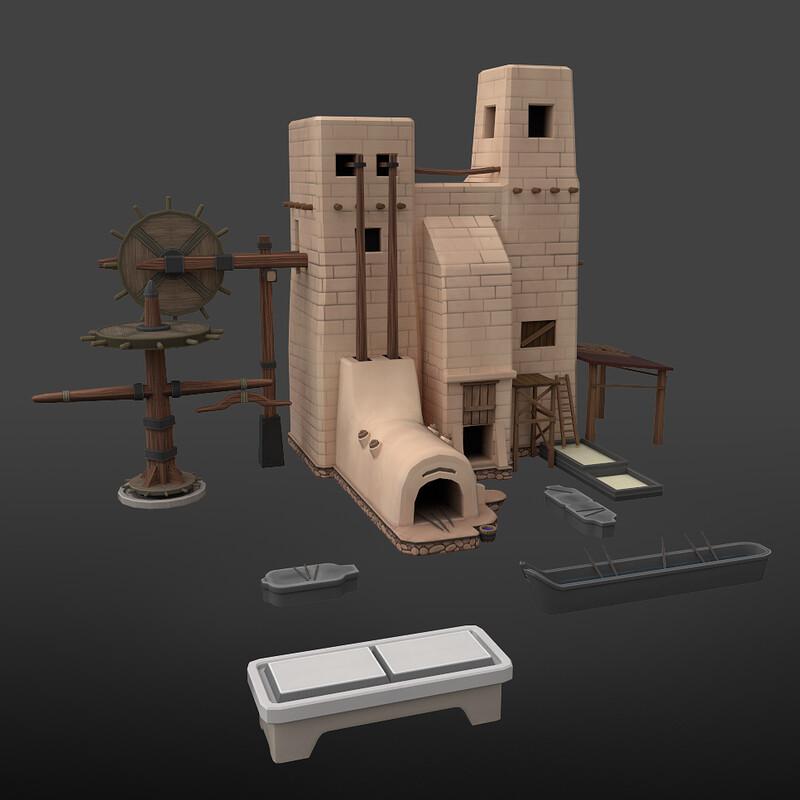Foundry Model