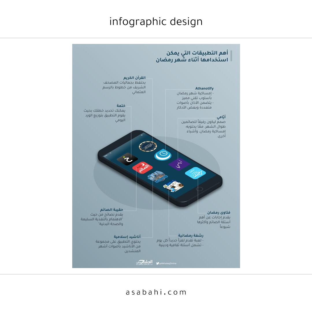 تطبيقات شهر رمضان
